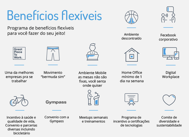 Mobile beneficios flexiveis brq 1